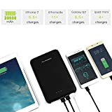 ALLPOWERS 30000mAh Power Bank (Dual Inputs/4A, 3 Outputs/4.2A) Portable External Battery Pack with High-Speed Smart Charge for iPhone, iPad, Samsung, and Other Android Smartphone