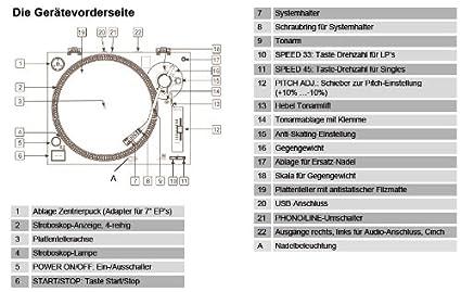 Dual DTJ 301.1 USB - Tocadiscos para DJ (33/45 U/min, control de velocidad, sistema fonocaptor magnético, iluminación de agujas, cable USB), color ...