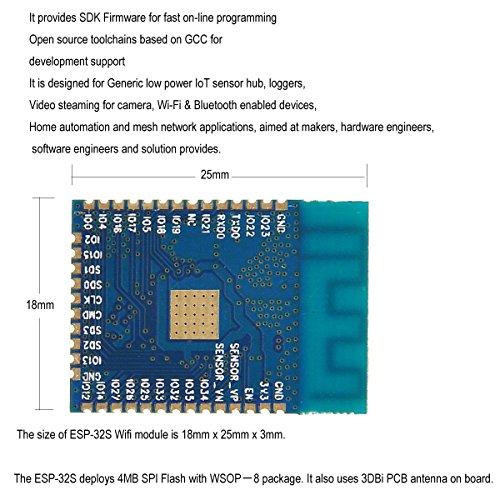 Makerfocus WiFi Bluetooth Dual Core CPU Netzwerk Port Top