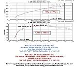 K&N Cold Air Intake Kit: High