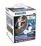 H4 Philips 12953BWX2 LED Bulbs
