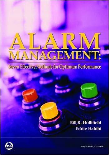 Alarm Management: Seven Effective Methods for Optimum ...
