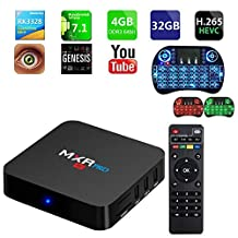 Android 7.1 MXR PRO 4GB+32GB Smart TV Box Cortex A53 RK3328 Quad Core Set Top Box WiFi LAN HDMI