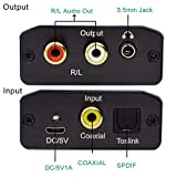 Digital to Analog Audio Converter,Musou 192KHz