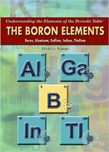 The Boron Elements Boron Aluminum Gallium Indium Thallium