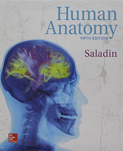 Gen Combo Human Anatomy Connect Access Card Human Anatomy
