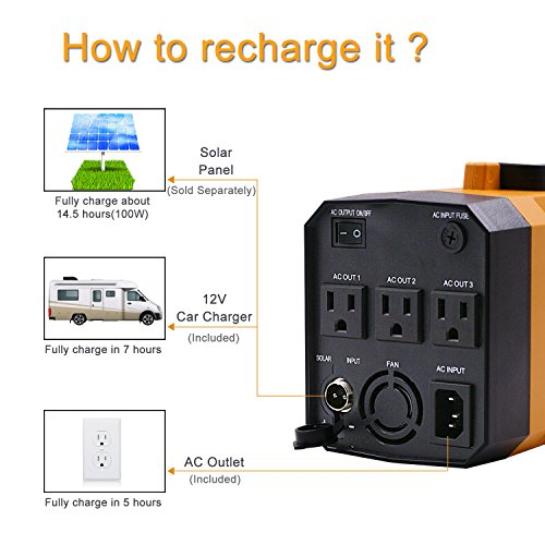 [Upgraded] Portable Generator 288WH UPS Battery Backup , Rechargeable Power Source with 500 Watt AC Outlet Inverter, USB, DC 12V Outputs for Camping and Indoors by CHAFON (Image #5)