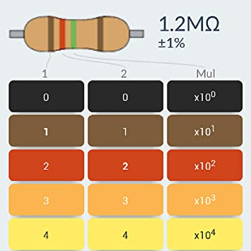 Amazon com: Resistance Calculator: Appstore for Android