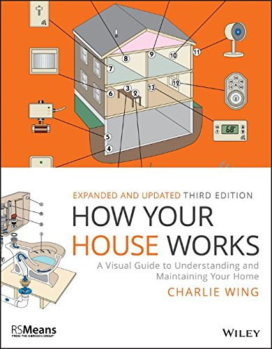 Book Cover: How Your House Works: A Visual Guide to Understanding and Maintaining Your Home