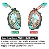 180° Panoramic View Snorkel Mask Full Face