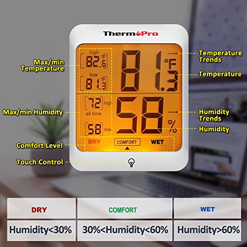 ThermoPro TP53 Hygrometer Humidity Gauge Indicator Digital Indoor Thermometer Room Temperature and Humidity Monitor with Touch Backlight by ThermoPro (Image #4)'