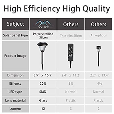 Solpex 6 Pcs Solar Powered Path Lights, High Lumen Automatic Led for Patio, Yard Lawn and Garden(Bronze Finished, Warm White), Brown