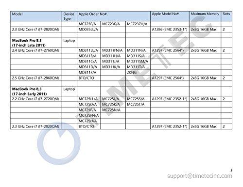 Timetec Hynix IC Apple 16GB Kit (2x8GB) DDR3 1333MHz PC3-10600 SODIMM Memory Upgrade For MacBook Pro 13-inch/15-inch/17-inch Early/Late 2011, iMac 21.5-inch Mid/Late 2011(16GB Kit (2x8GB)) by Timetec (Image #3)