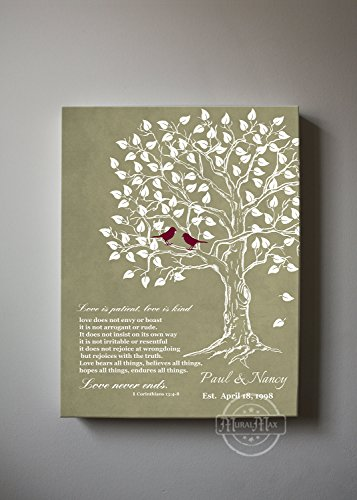 MuralMax - Personalized Family Tree & Lovebirds, Stretched Canvas Wall Art, Make Your Wedding & Anniversary Gifts Memorable, Unique Decor, Color Khaki # 2 - Size 12x16 - 30-DAY