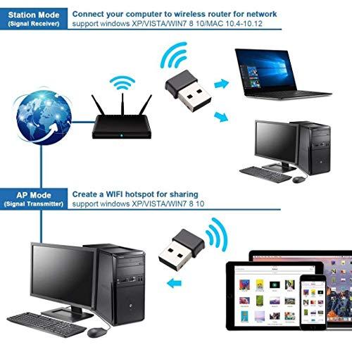 Maxesla Adaptateur WiFi USB 1200Mbps WiFi Dongle 5G//2.4G Dual Band Detachable 5dBi Antenne pour PC//Desktop//Ordinateur//Tablette Support Windows XP//Vista//2000//7//8//10 Ubuntu Linux Mac OSX 10.6-10.14