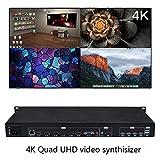 4K Quad UHD video synthisizer HDMI output 38402160@60Hz
