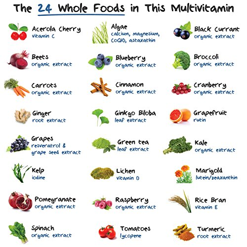 Naturelo Whole Food Multivitamin For Men 1 Ranked