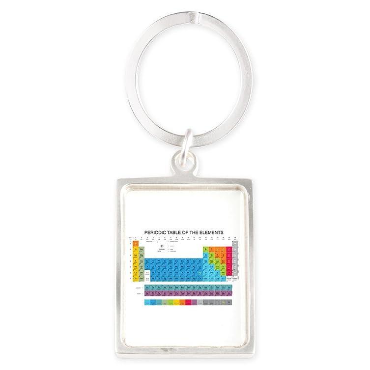 Periodic table periodic table of elements keychain periodic amazon portrait keychain classroom periodic table of elements urtaz Images