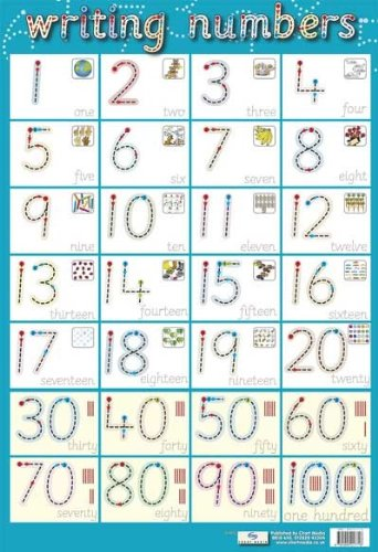 Writing Numbers - Learning to Write and Spell - Mini Poster ...