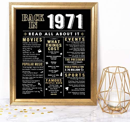 Katie Doodle fiftieth Birthday Get together Decorations Provides Anniversary Card Items for Males or Girls Turning 50 Years Outdated – Consists of 8×10 Again in 1971 Print [Unframed] Black and Gold