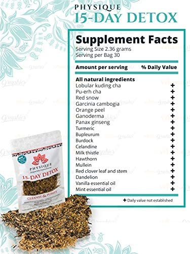 15 Day Natural Weight Loss, Detox and Cleanse Tea   Bloating Relief Total Tea for Appetite Suppressant   Garcinia Fitness Tea   Anti-Inflammatory and No Harsh Laxatives Teatox   Detox Diet Included 5