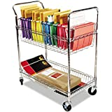 Alera ALEMC3518SR Carry-all Cart/Mail Cart, Two-Shelf, 34-7/8w x 18d x 39-1/2h, Silver