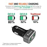 Quick Charge 3.0 Car Charger, Trianium 36W Dual USB Smart Port Qualcomm QC 3.0 for Samsung Galaxy S8 S7 S6 Edge,Note 5,LG G6 G5 V20 V10,HTC 11 10,Nexus 5X 6P,Pixel,iPhone 7 6 6S Plus, Nintendo Switch