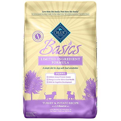 Blue Buffalo Basics Limited Ingredient Diet, Natural Puppy Dry Dog Food, Turkey & Potato 24-Lb