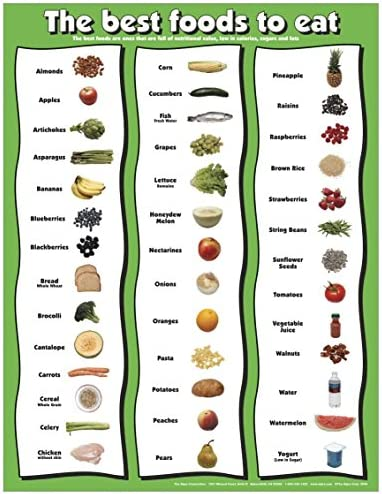 """Fitnus Chart Series Best Foods to Eat 17"""" X 22"""" Laminated Poster 1"""