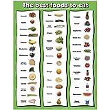 Beste Foods to Eat 17