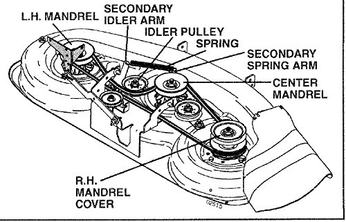 dixon ztr john deere mower deck belt routing diagram html