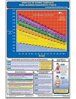 Grafico de Ritmo Cardaico para Acondicionamiento Fisico - Cartel - Heart Rate Chart (Spanish Edition