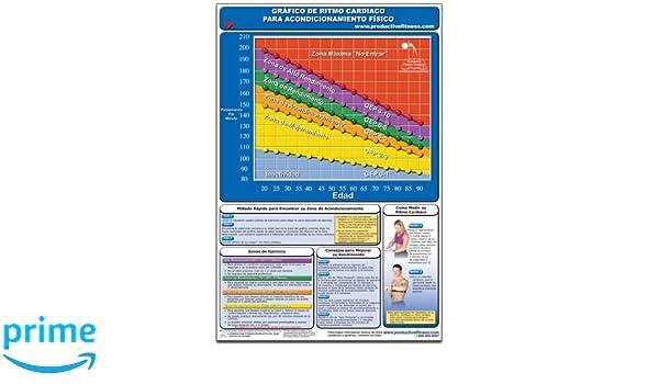 Grafico de Ritmo Cardaico para Acondicionamiento Fisico - Cartel - Heart Rate Chart (Spanish Edition) CFHL-SP (Poster): Andre Noel Potvin, Michael Jespersen ...