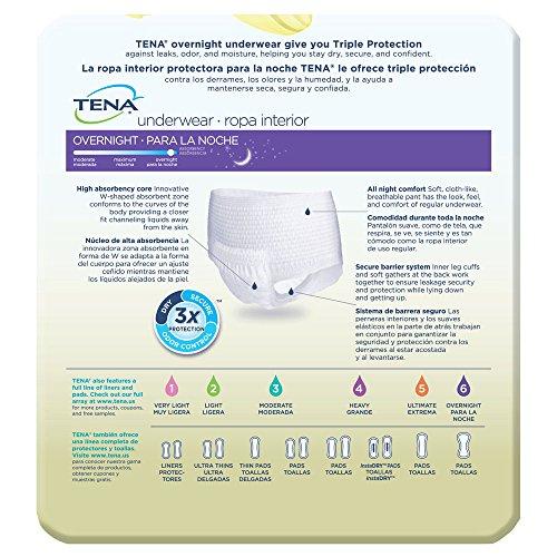 Amazon.com: TENA Overnight Underwear, X-Large, 12 Count: Health & Personal Care