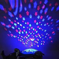 ANIKI TOYS Music Felpa proyección Chupete, recién Nacido luz Suave proyector Ruido Blanco Juguete (Elefante)