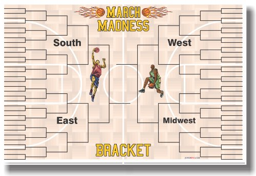 March Madness Bracket Chart - NEW Sports NCAA Basketball Poster (Ncaa Poster)