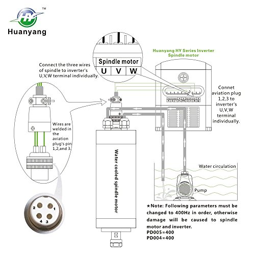 Huanyang Inverter Wiring Diagram : Huanyang inverter wiring diagram images sample