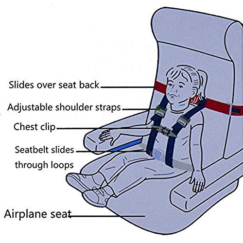Child Airplane Safety Travel Harness,Care Harness Restraint System-Approved by FAA,Protect Your Child for Airplane Travel Safety by Tlifriant (Image #5)