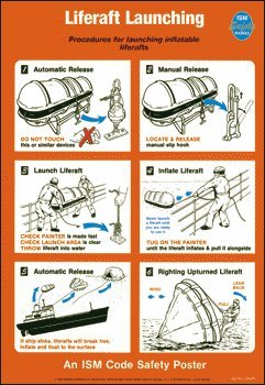 Datrex fully enclosed lifeboats launching procedure in danger detail.