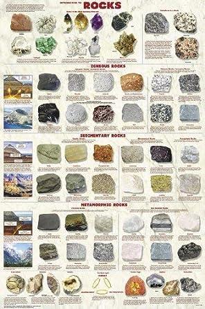 Amazon Com Laminated Introduction To Rocks Educational