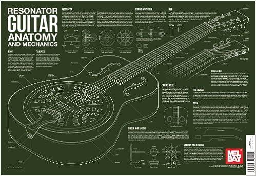 Resonator Guitar Anatomy and Mechanics Wall Chart (Anatomy Wall Chart):  Charlie Lee-Georgescu: 9780786685264: Amazon.com: BooksAmazon.com