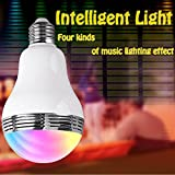 2015 NEW E27 3W Playbulb Wireless Bluetooth 4.0 Smart LED Light Bulb Music Speaker Lamp Audio Speaker For iPhone 6/6plus/5S/5C/5 iPad air HTC SONY LG Samsung