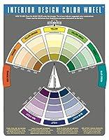 The Color Wheel Company Interior Design Wheel interior design color wheel