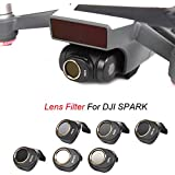 Gotd ND32 For DJI SPARK Drone Gimbal Camera HD Lens Filter