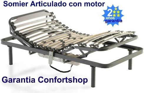 CONFORTSHOP -Oferta de PACK de Somier articulado con motor+ ...
