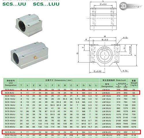 3D Innovations CHPSS568 Scs8Luu / Sc8Luu Slider Linear Bearing Block Sliding Unit Shaft Sliding Block for 3D Printer Parts CNC Parts Automation Part (1 Pc)