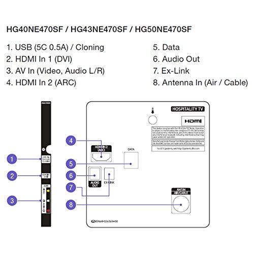 Samsung 470 HG40NE470SF 40