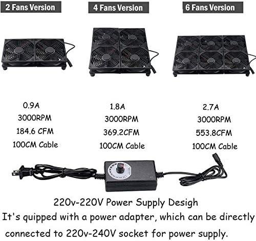 Gdstime 120mm 12CM DIY TV Box Router PC Fan 220V 240V Adjustable speed Cooling Cooler Fan 120mm 240mm 360mm Water Proof Cooler