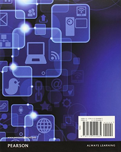 E-Commerce-Essentials