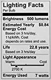 Philips LED B12 Warm Glow Dimmable 500-Lumen, 2700-2200 Kelvin, 7-Watt (60-Watt Equivalent) Candle Light Bulb, E12 Candelabra Base, Soft White, 4-Pack
